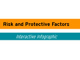 risk and protective factors interactive infographic